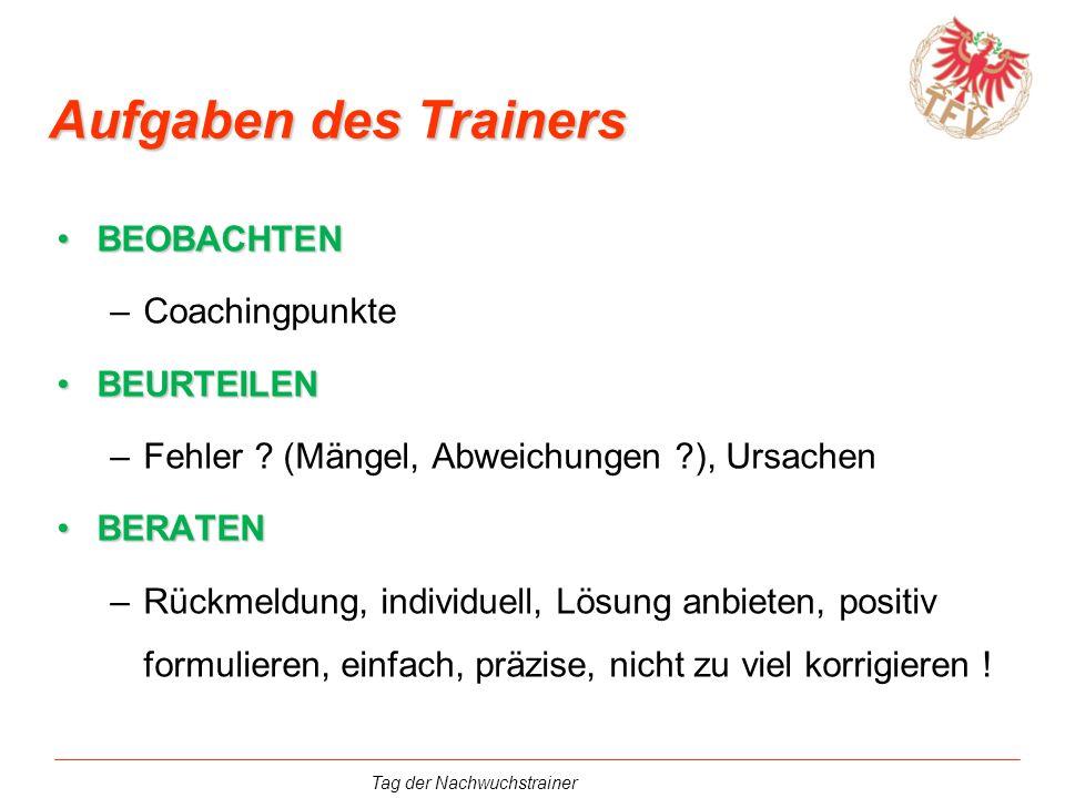 Aufgaben des Trainers BEOBACHTEN Coachingpunkte BEURTEILEN