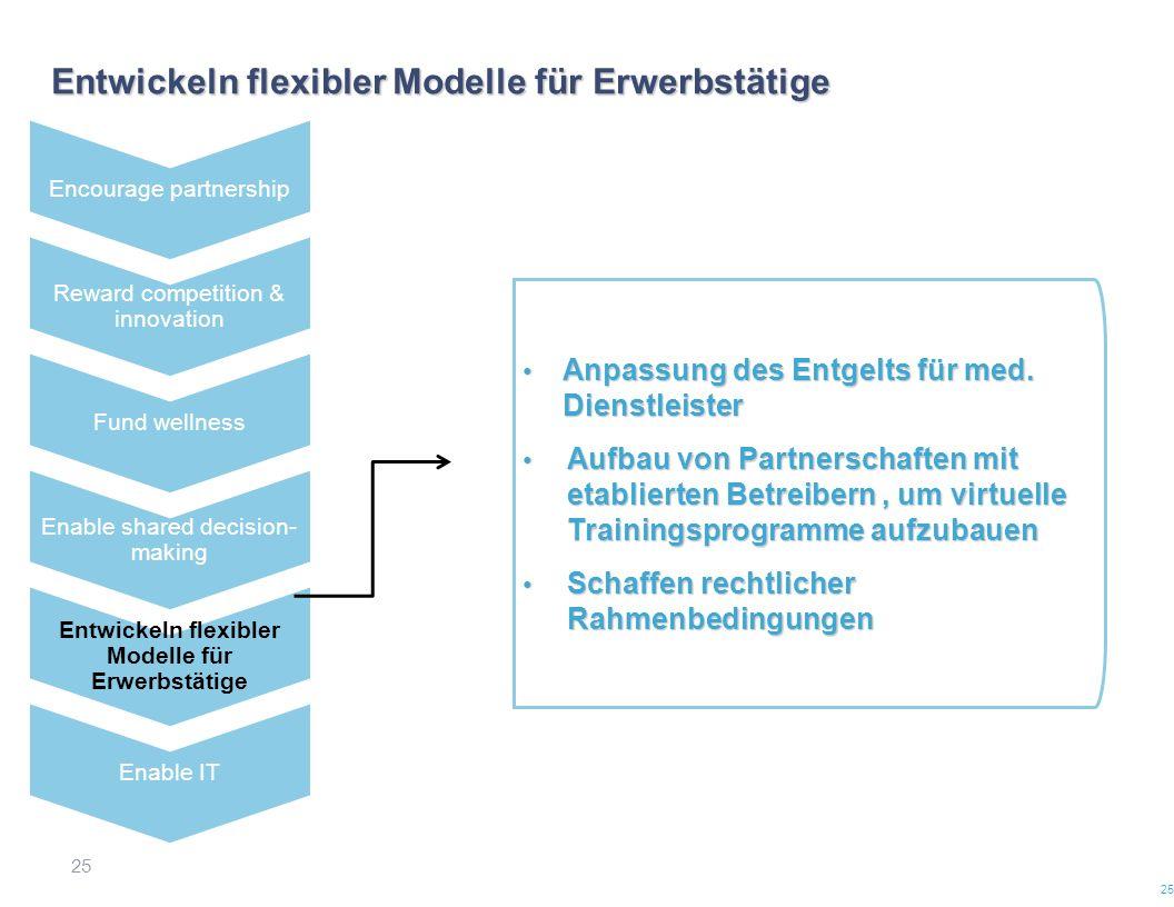 Entwickeln flexibler Modelle für Erwerbstätige
