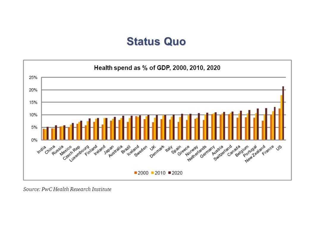 Status Quo 5