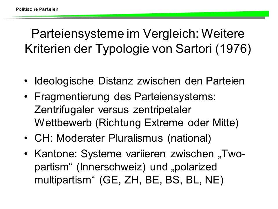 Parteiensysteme im Vergleich: Weitere Kriterien der Typologie von Sartori (1976)