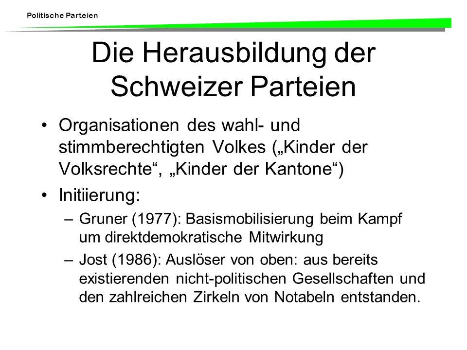 Die Herausbildung der Schweizer Parteien