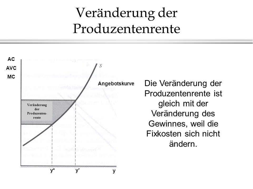 Veränderung der Produzentenrente