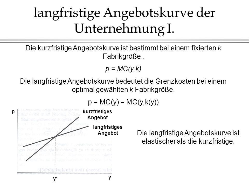 langfristige Angebotskurve der Unternehmung I.