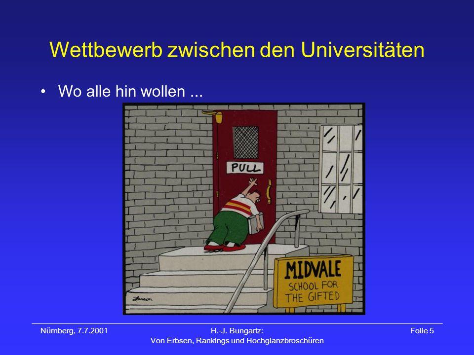 Wettbewerb zwischen den Universitäten
