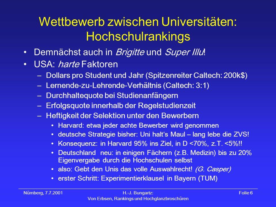 Wettbewerb zwischen Universitäten: Hochschulrankings