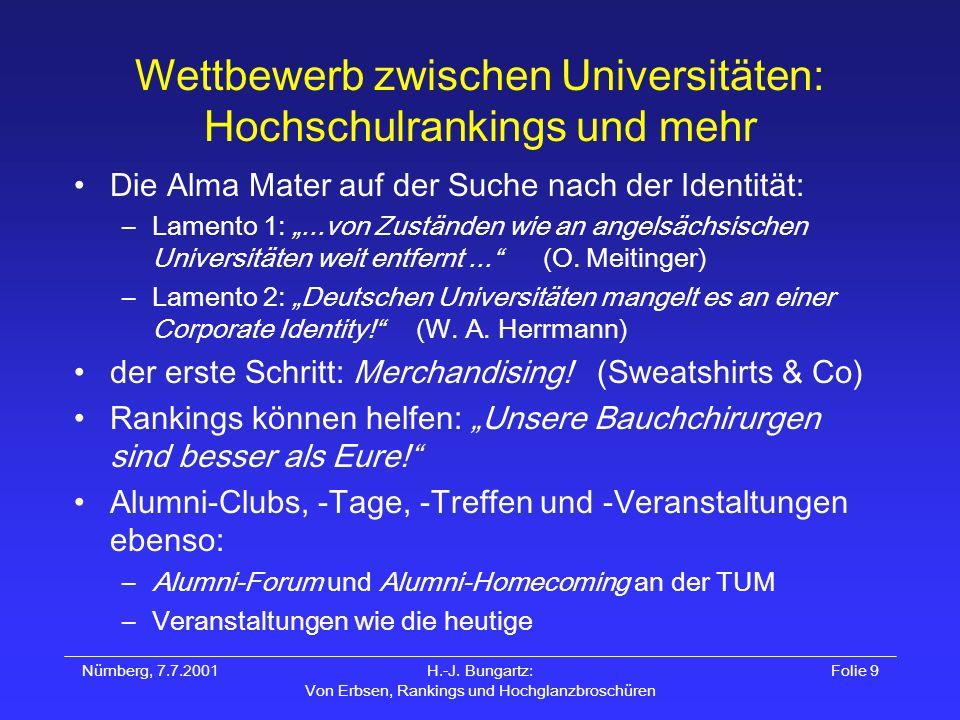 Wettbewerb zwischen Universitäten: Hochschulrankings und mehr