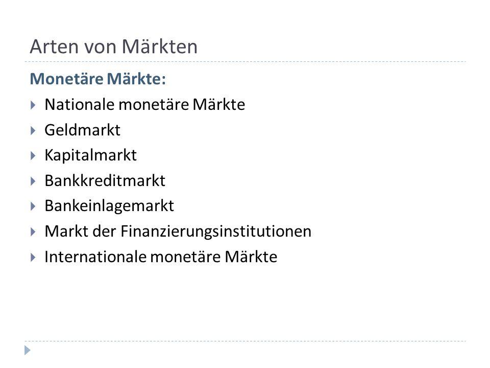 Arten von Märkten Monetäre Märkte: Nationale monetäre Märkte Geldmarkt