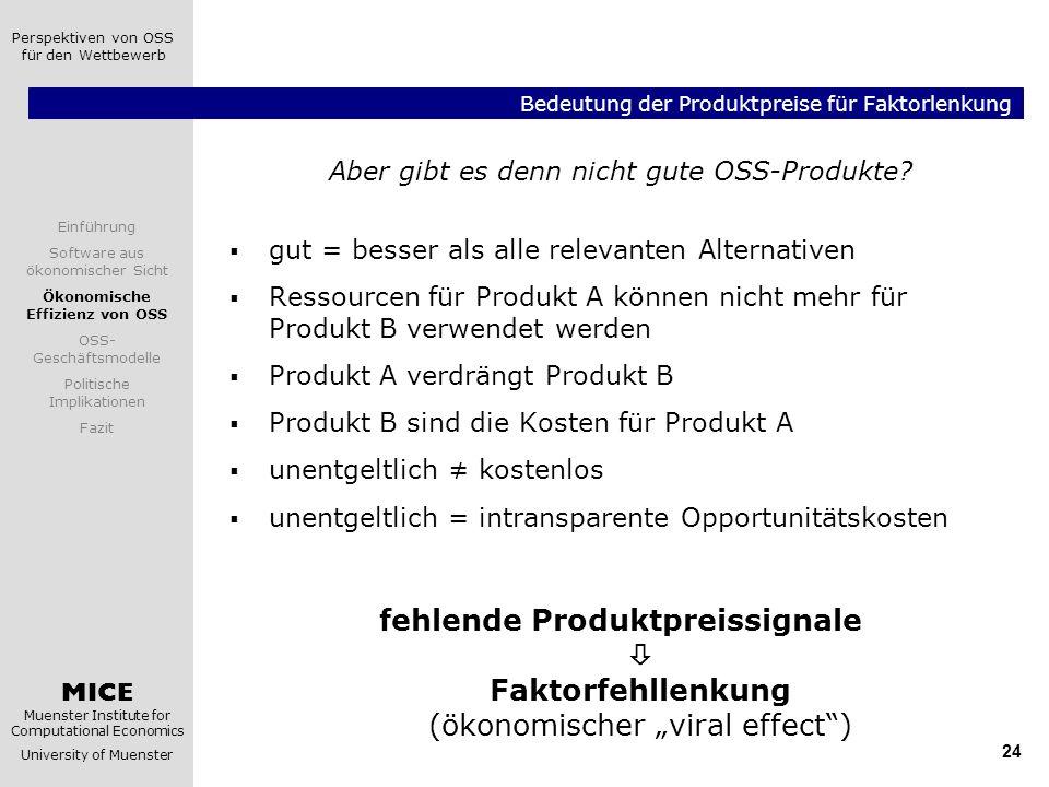 Bedeutung der Produktpreise für Faktorlenkung