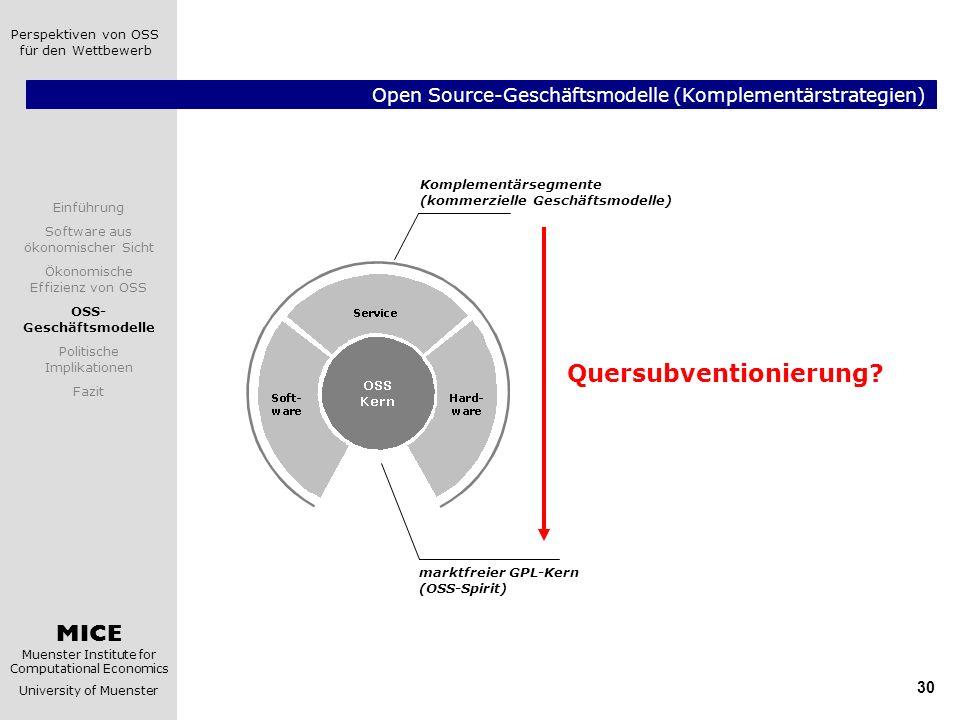 Open Source-Geschäftsmodelle (Komplementärstrategien)