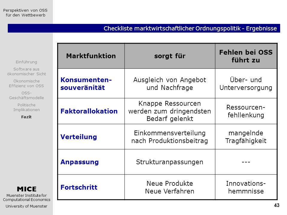 Checkliste marktwirtschaftlicher Ordnungspolitik - Ergebnisse
