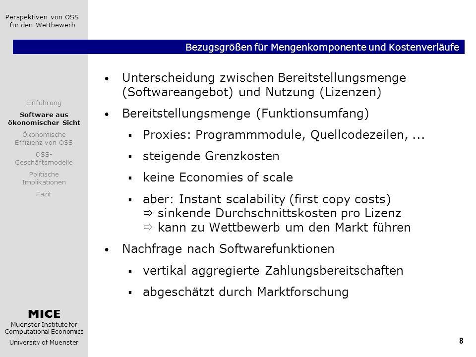 Bezugsgrößen für Mengenkomponente und Kostenverläufe