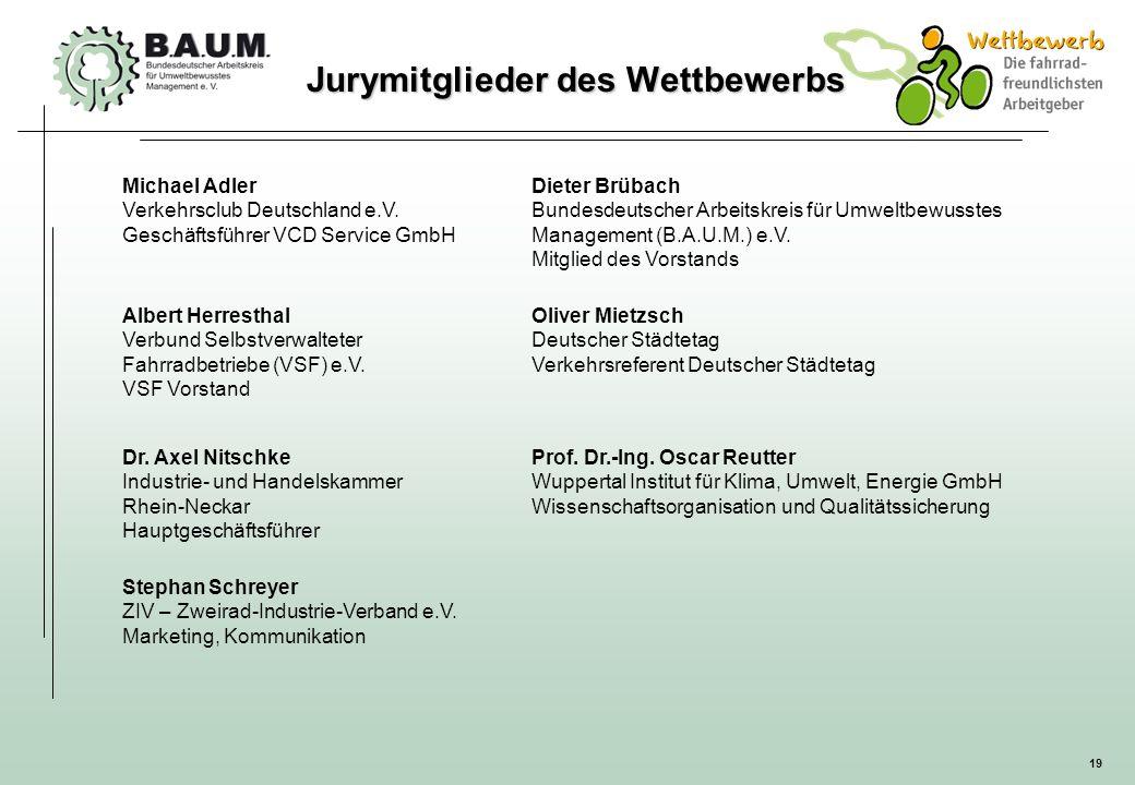 Jurymitglieder des Wettbewerbs
