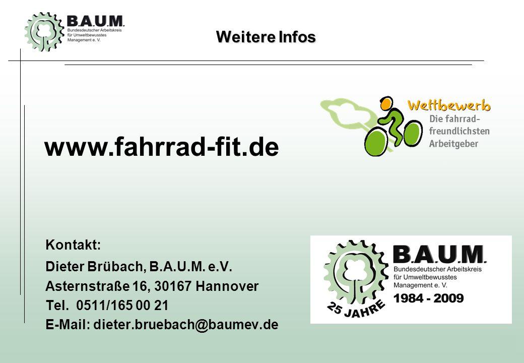 www.fahrrad-fit.de Weitere Infos Kontakt: