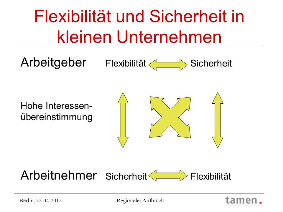 Flexibilität und Sicherheit in kleinen Unternehmen