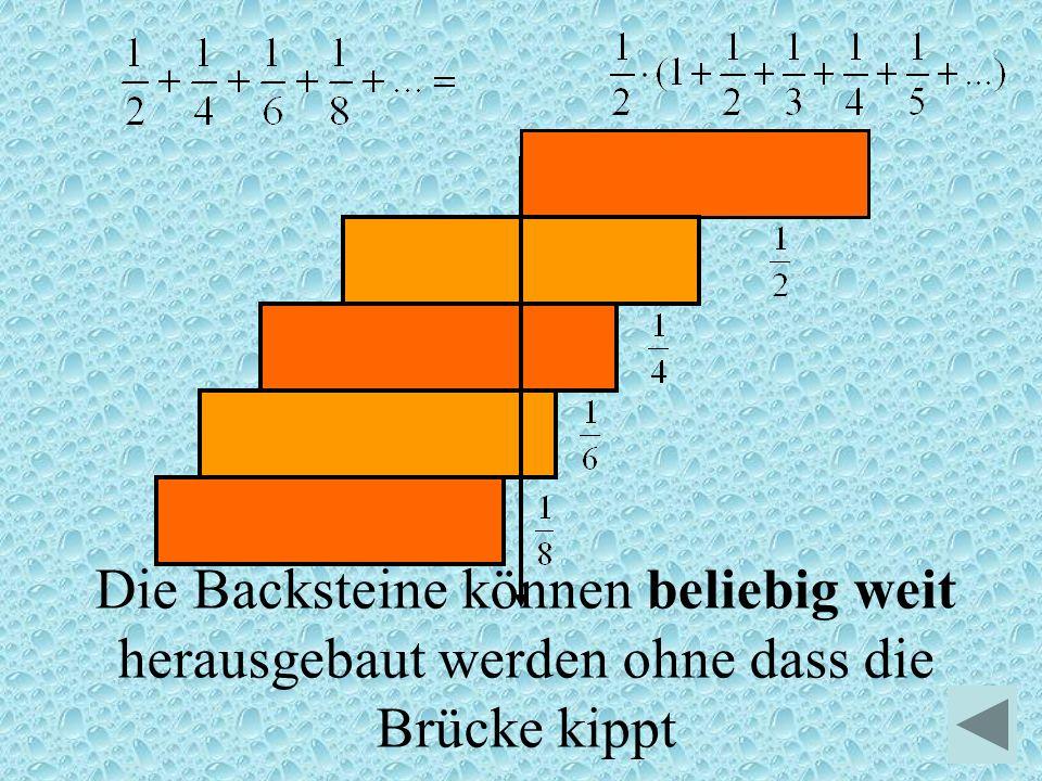 Die Backsteine können beliebig weit herausgebaut werden ohne dass die Brücke kippt