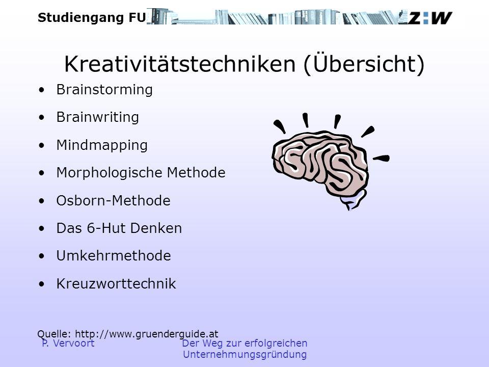Kreativitätstechniken (Übersicht)