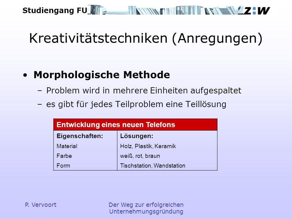 Kreativitätstechniken (Anregungen)