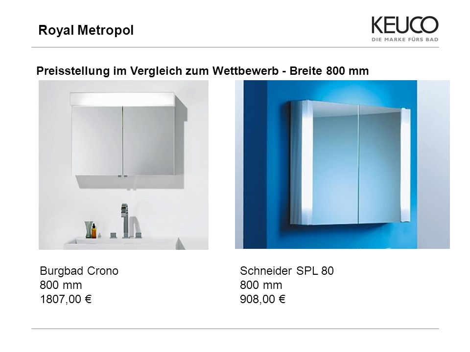 Royal Metropol Preisstellung im Vergleich zum Wettbewerb - Breite 800 mm. Burgbad Crono 800 mm 1807,00 €