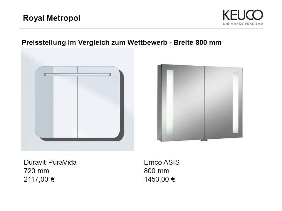 Royal Metropol Preisstellung im Vergleich zum Wettbewerb - Breite 800 mm. Duravit PuraVida 720 mm 2117,00 €