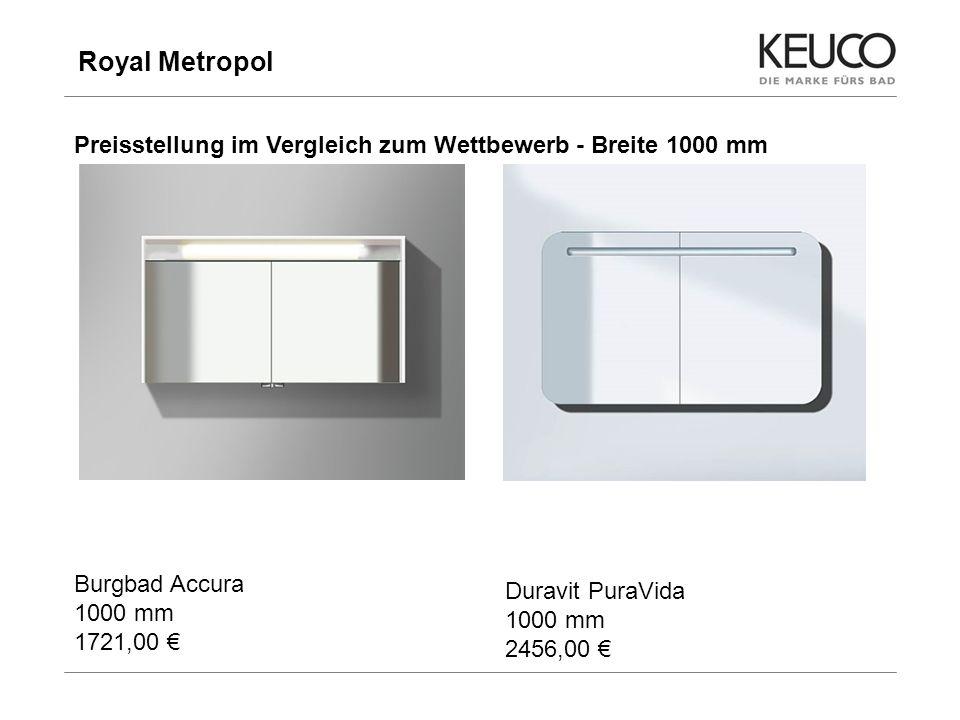 Royal Metropol Preisstellung im Vergleich zum Wettbewerb - Breite 1000 mm. Burgbad Accura 1000 mm 1721,00 €