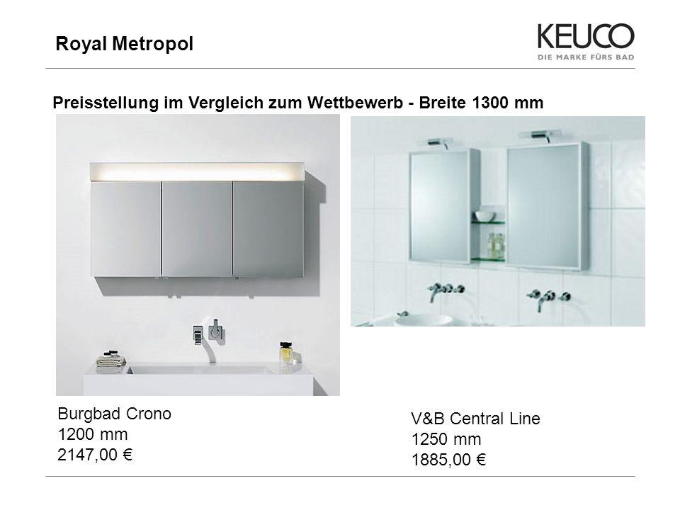 Royal Metropol Preisstellung im Vergleich zum Wettbewerb - Breite 1300 mm. Burgbad Crono 1200 mm 2147,00 €