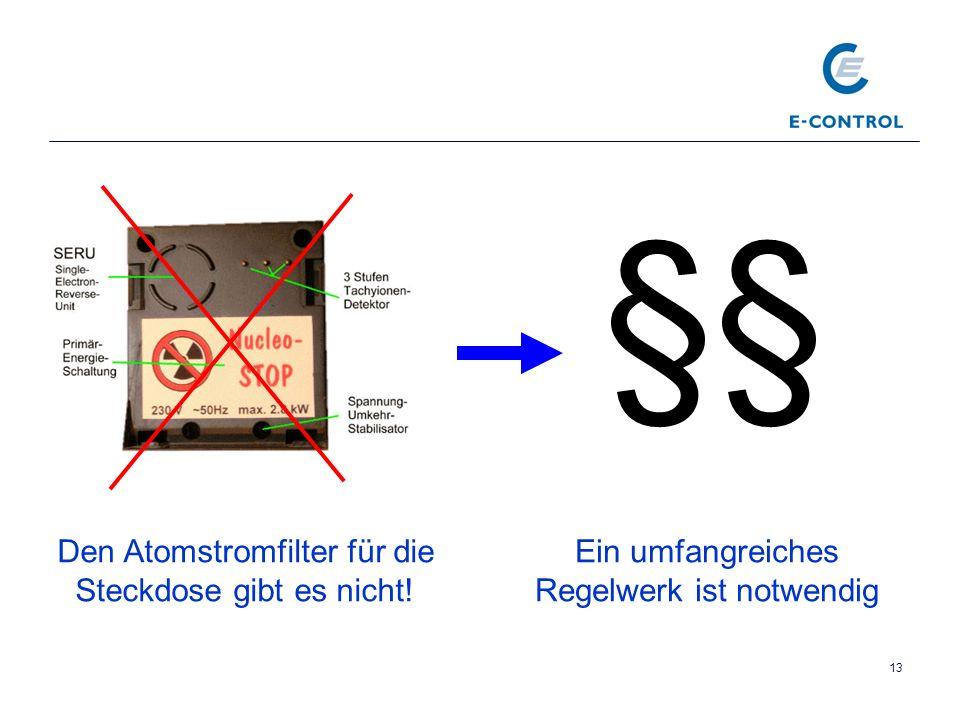 §§ Den Atomstromfilter für die Steckdose gibt es nicht!