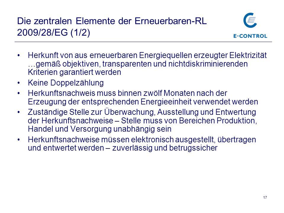 Die zentralen Elemente der Erneuerbaren-RL 2009/28/EG (1/2)