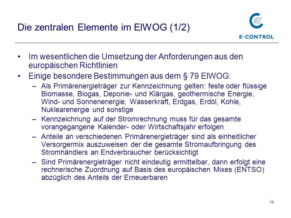 Die zentralen Elemente im ElWOG (1/2)