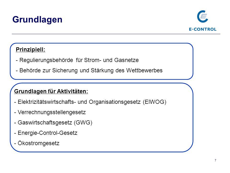 Grundlagen Prinzipiell: Regulierungsbehörde für Strom- und Gasnetze