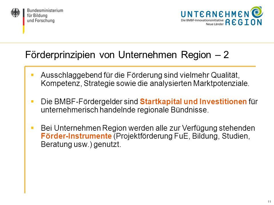 Förderprinzipien von Unternehmen Region – 2
