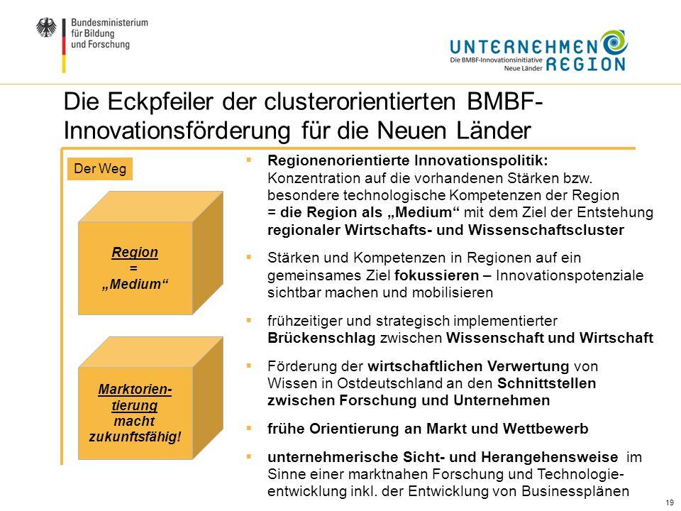 Die Eckpfeiler der clusterorientierten BMBF-Innovationsförderung für die Neuen Länder