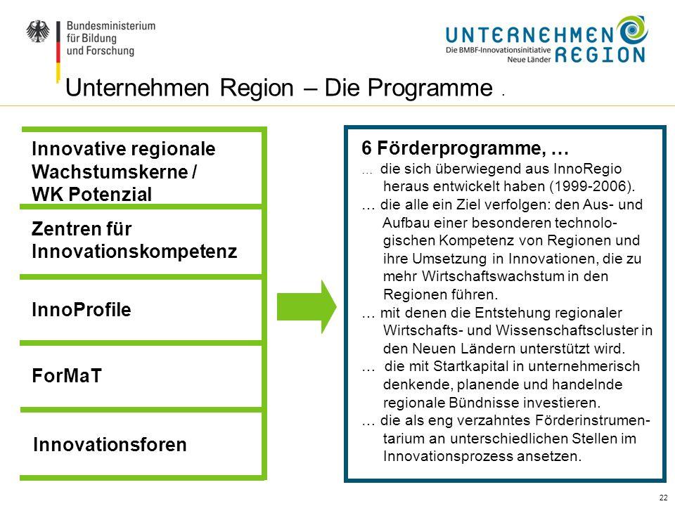 Unternehmen Region – Die Programme .