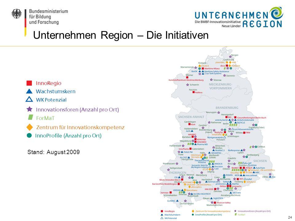 Unternehmen Region – Die Initiativen