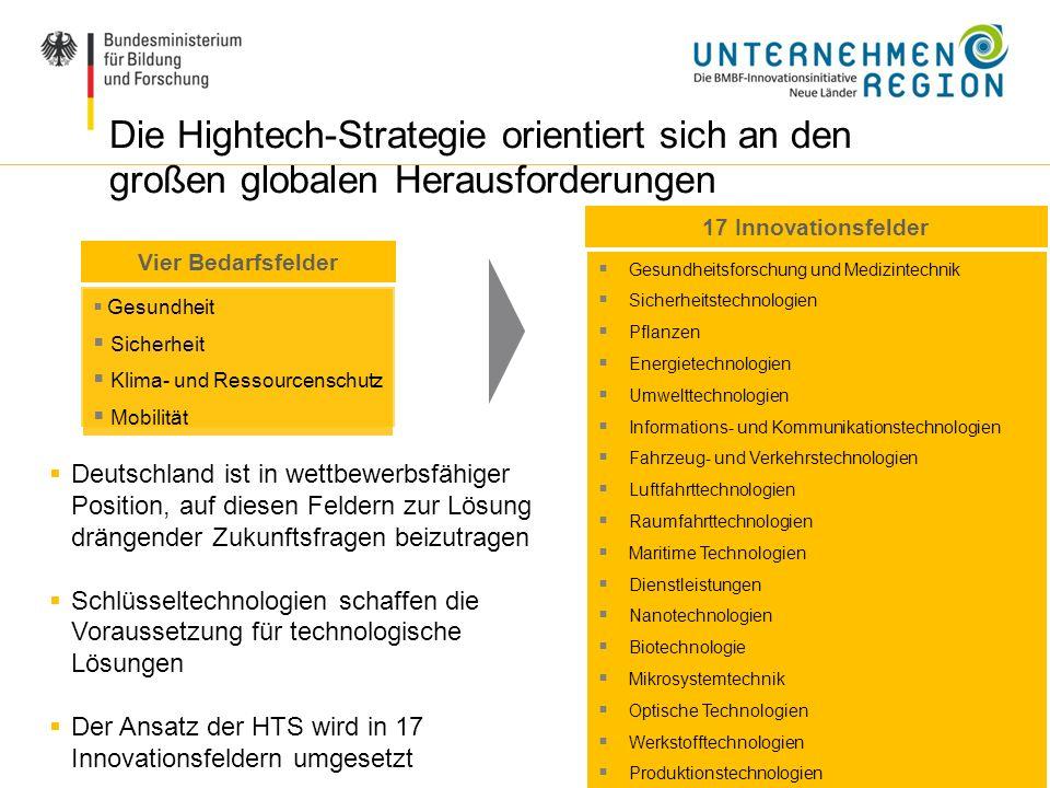 Die Hightech-Strategie orientiert sich an den großen globalen Herausforderungen