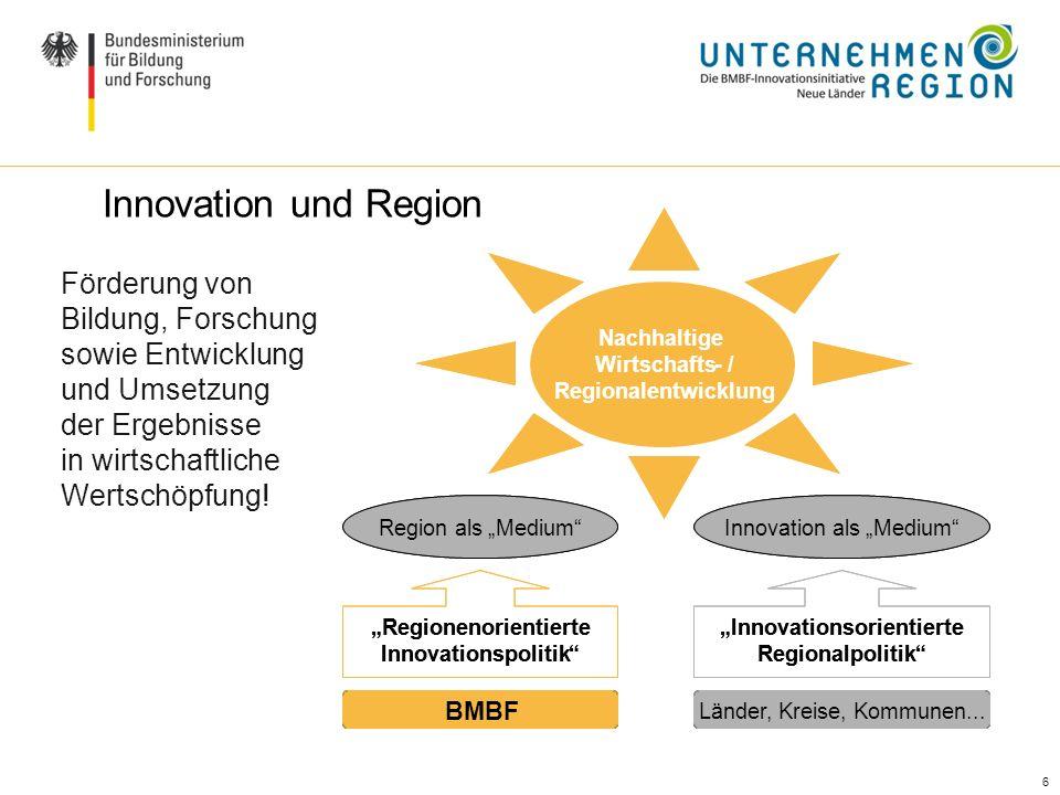 Innovation und Region Förderung von Bildung, Forschung sowie Entwicklung und Umsetzung der Ergebnisse in wirtschaftliche Wertschöpfung!