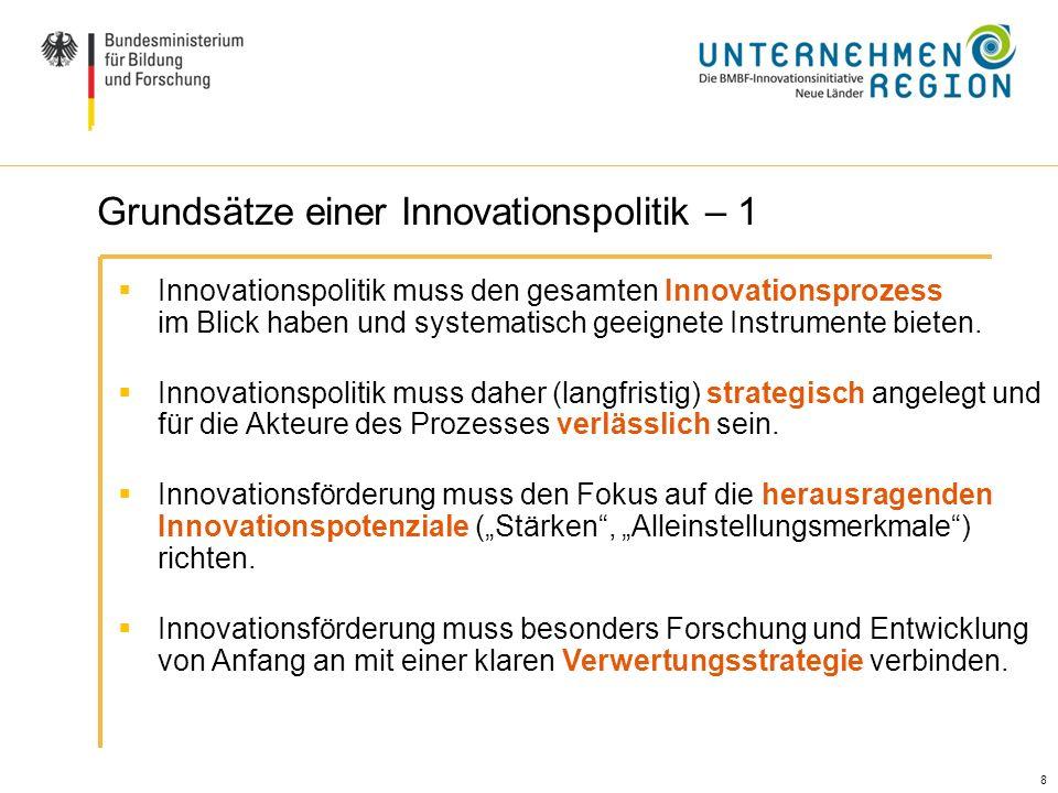 Grundsätze einer Innovationspolitik – 1