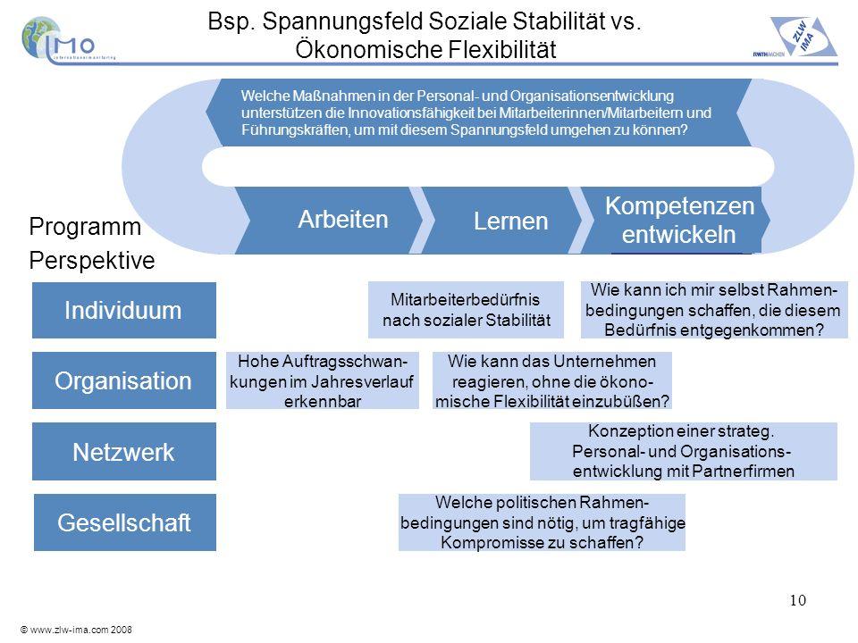 Bsp. Spannungsfeld Soziale Stabilität vs. Ökonomische Flexibilität