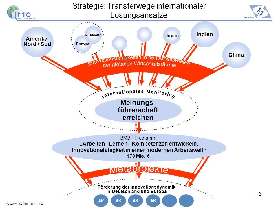Strategie: Transferwege internationaler Lösungsansätze