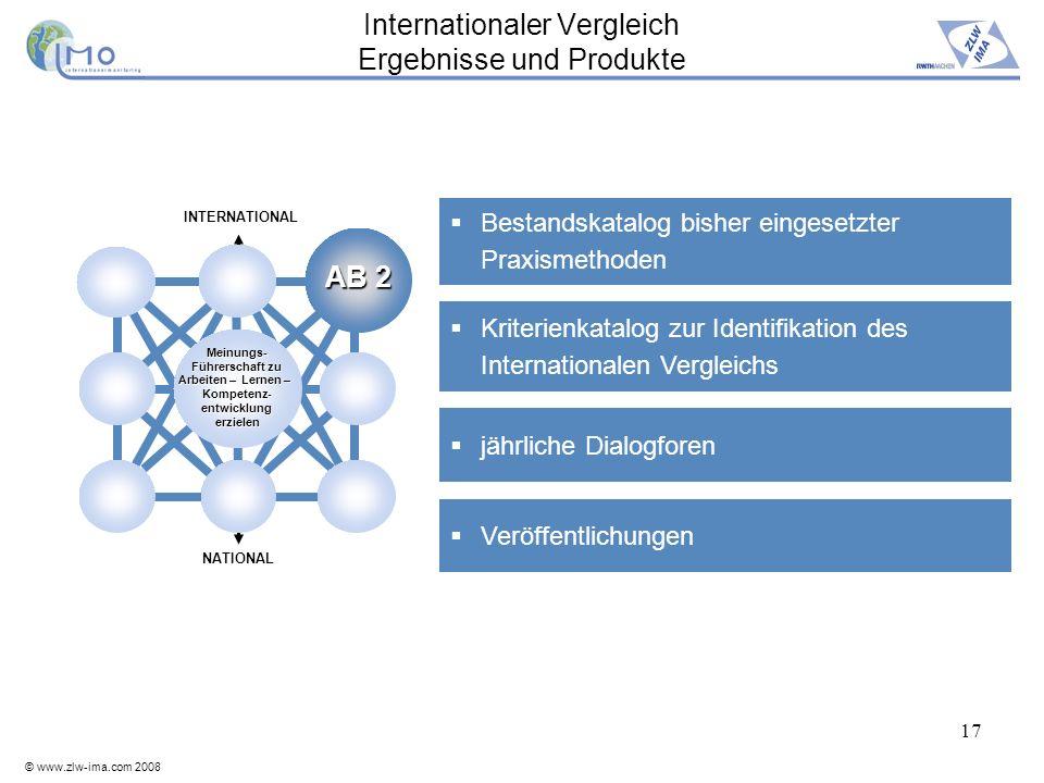 Internationaler Vergleich Ergebnisse und Produkte