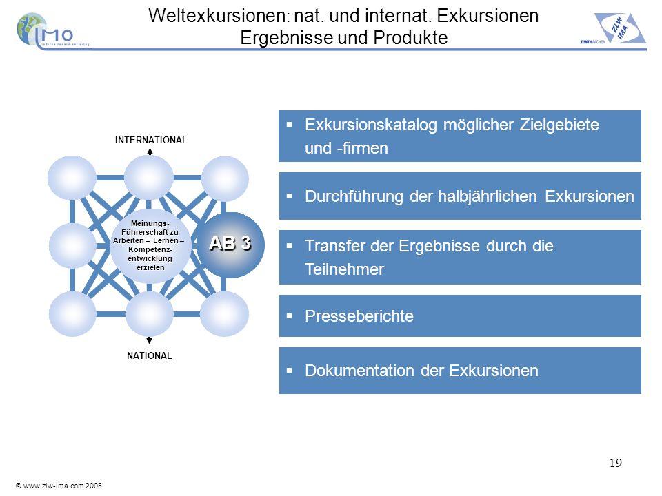 Weltexkursionen: nat. und internat. Exkursionen Ergebnisse und Produkte