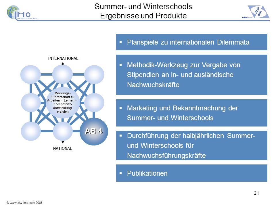 Summer- und Winterschools Ergebnisse und Produkte