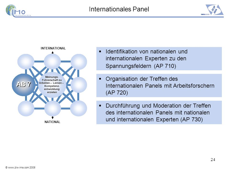 Internationales Panel