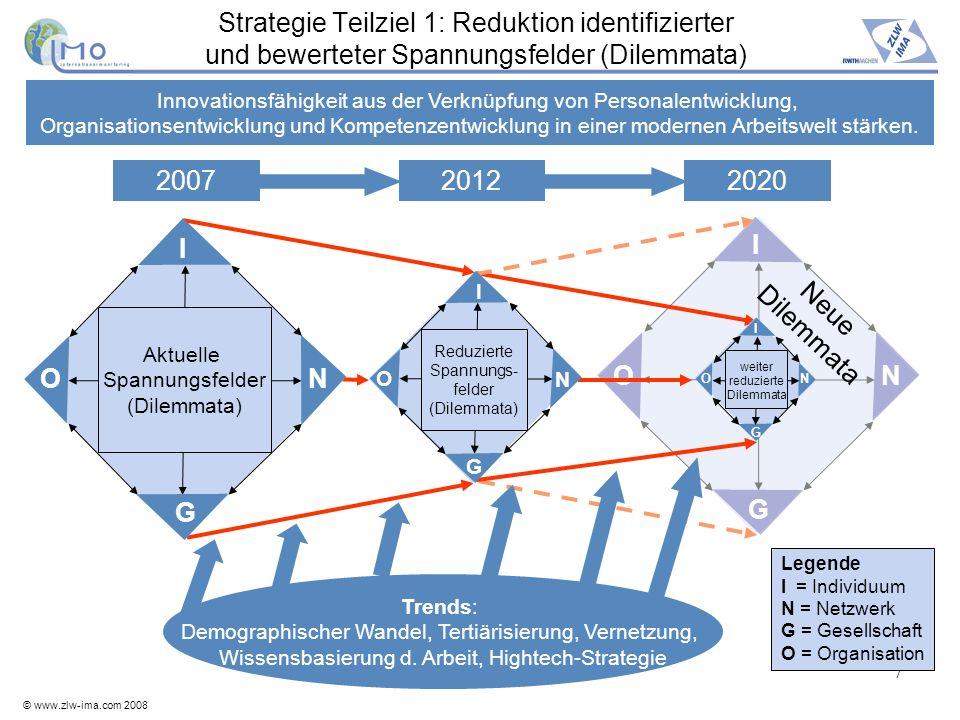Strategie Teilziel 1: Reduktion identifizierter und bewerteter Spannungsfelder (Dilemmata)