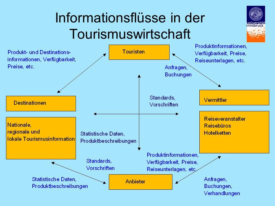 Informationsflüsse in der Tourismuswirtschaft