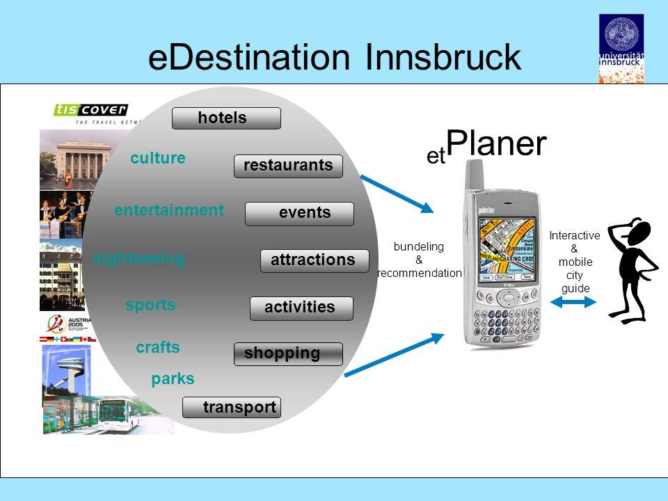 eDestination Innsbruck