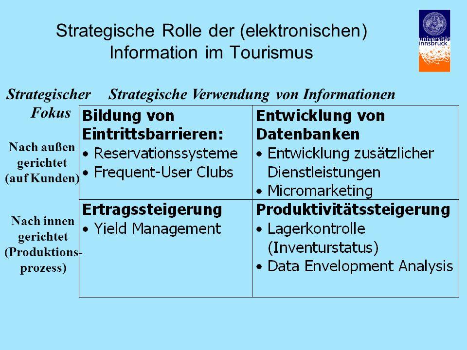 Strategische Rolle der (elektronischen) Information im Tourismus