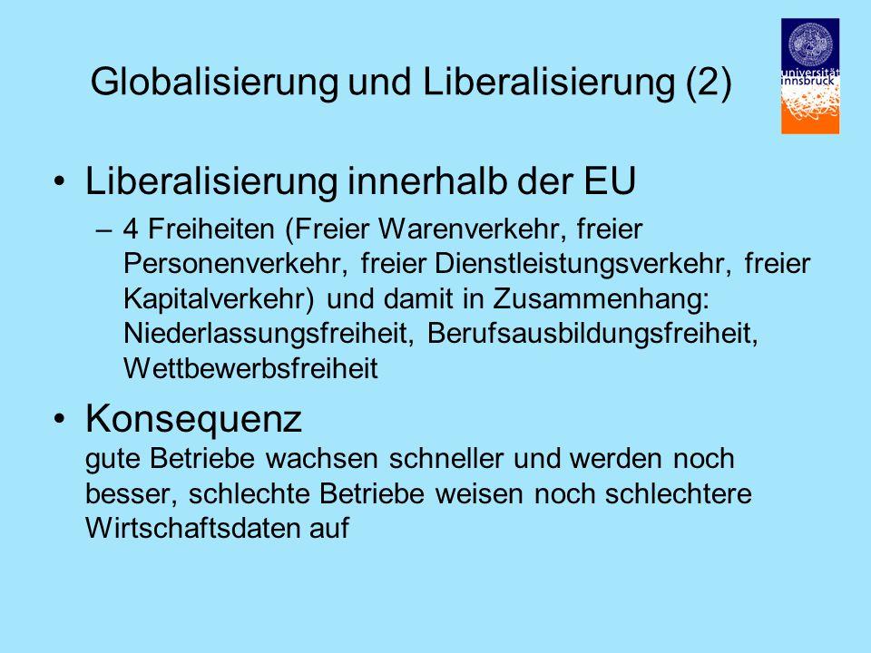 Globalisierung und Liberalisierung (2)