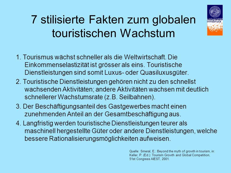 7 stilisierte Fakten zum globalen touristischen Wachstum