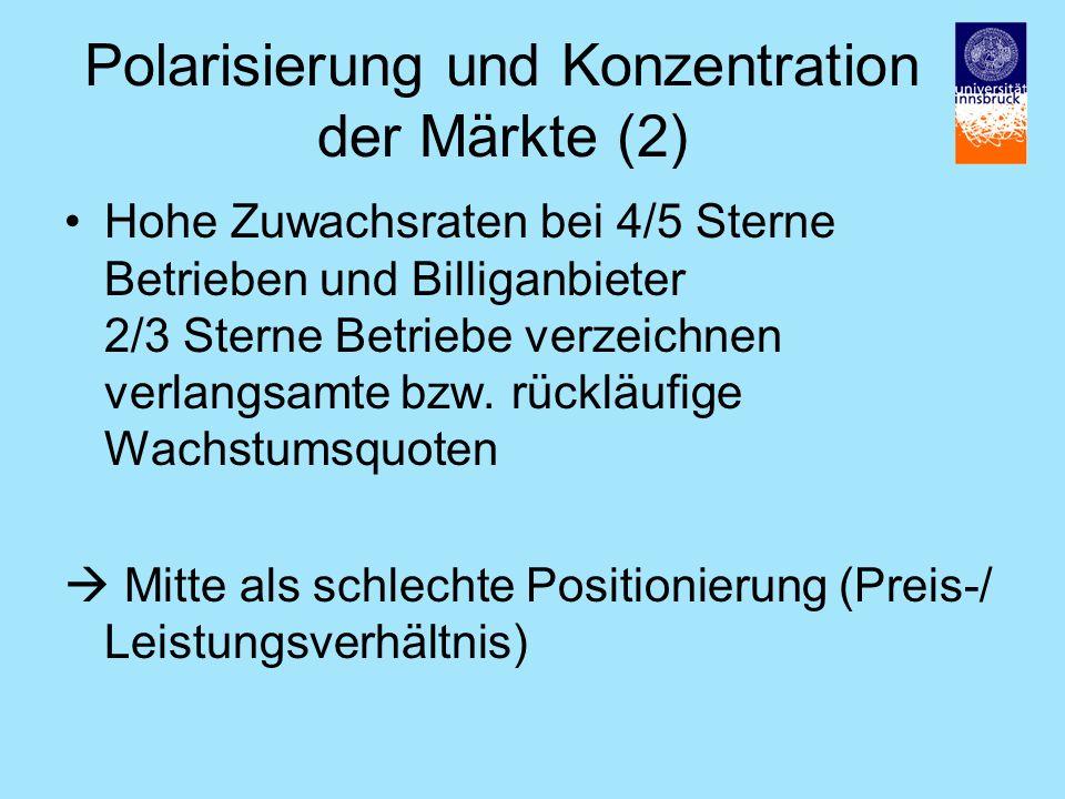 Polarisierung und Konzentration der Märkte (2)