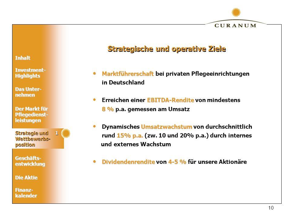 Strategische und operative Ziele